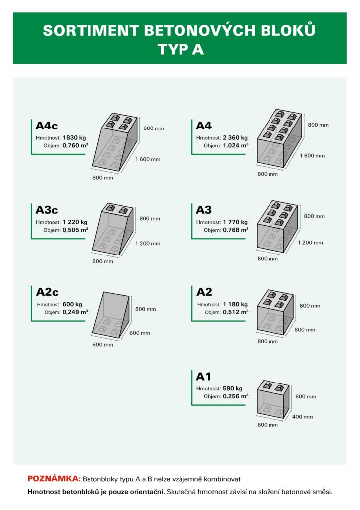 Sortiment betonových bloků typu A od TBG Metrostav